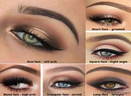 eyebrow shapes for my face