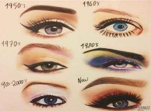 popular eyebrow shape